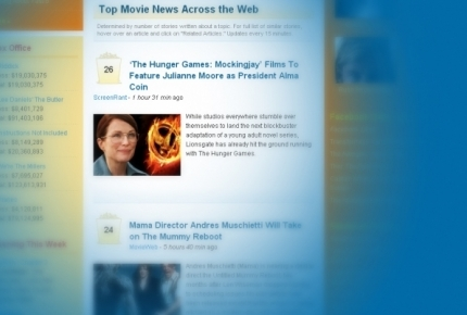 Top News with Thumbnails
